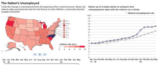 NC Unemployment