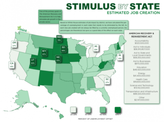 Stimulus-job-creation really?